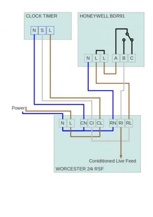 Connecting a Honeywell DT92E to a Worcester 24i RSF