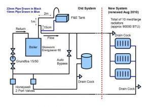 System pumping over | DIYnot Forums