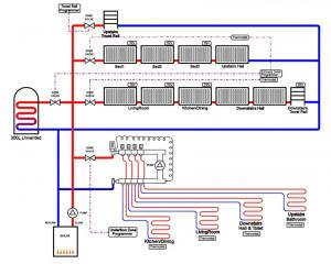 Your opinions on this Heating Diagram Please | DIYnot Forums