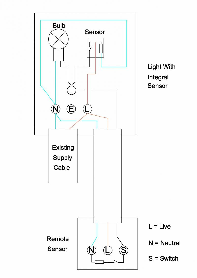 Security Light Wiring Diagram Basic Guide Wiring Diagram \u2022 Defiant  Light Switches Wiring Diagram Free Download