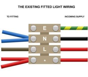 Fitting a new external PIR floodlight | DIYnot Forums