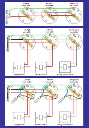 Electrics:Lighting Circuit layouts