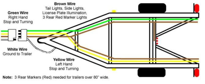 car trailer lights wiring diagram  sx4 central locking