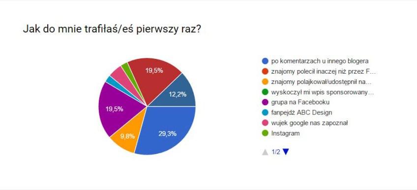 ankieta2-jaktrafiles