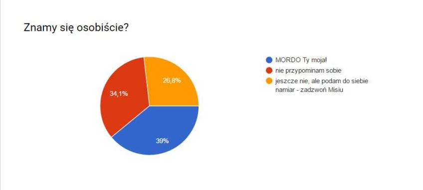 ankieta2-sieznamy