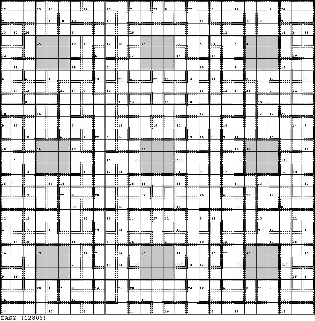 Clueless Killer Sudoku