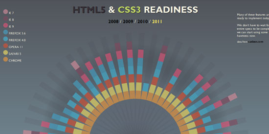 20 Stimulating Fresh CSS Resources, Tutorials and Techniques 11