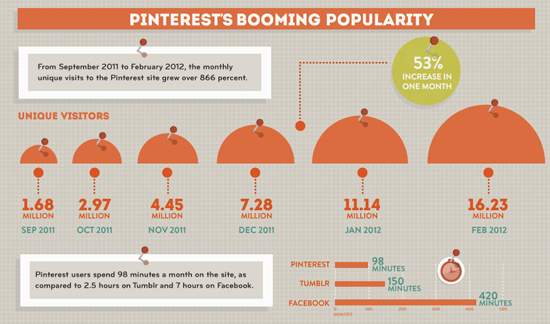 25 Awesome Infographic Designs 17