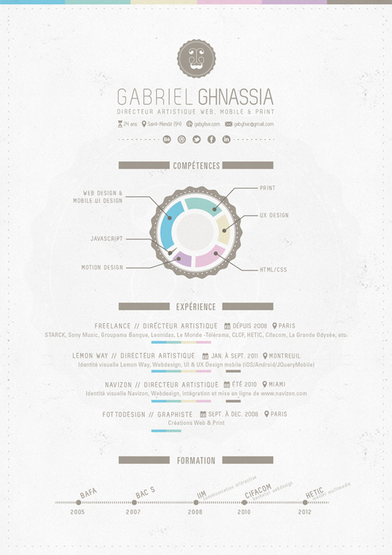 25 Awesome Infographic Designs 21