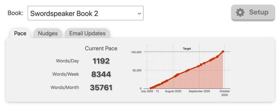 swordspeaker book 2 progress chart, sprinting for 26 miles