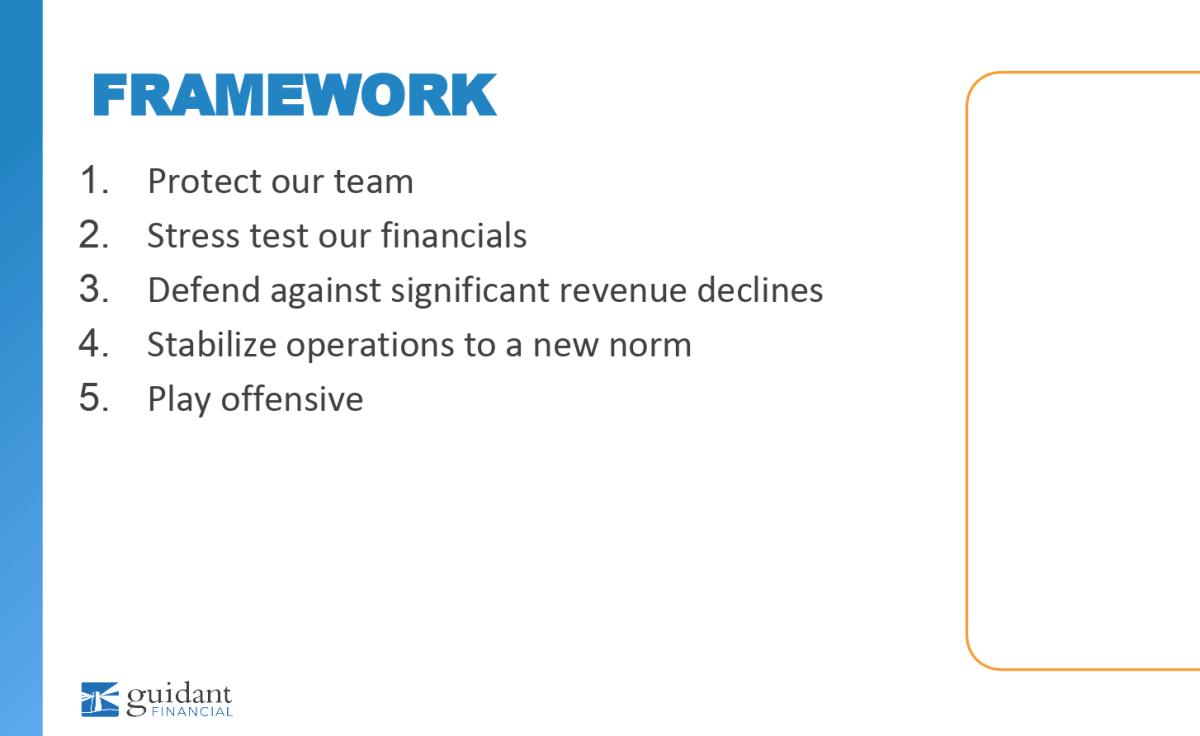 Startup Crisis Framework - Applied