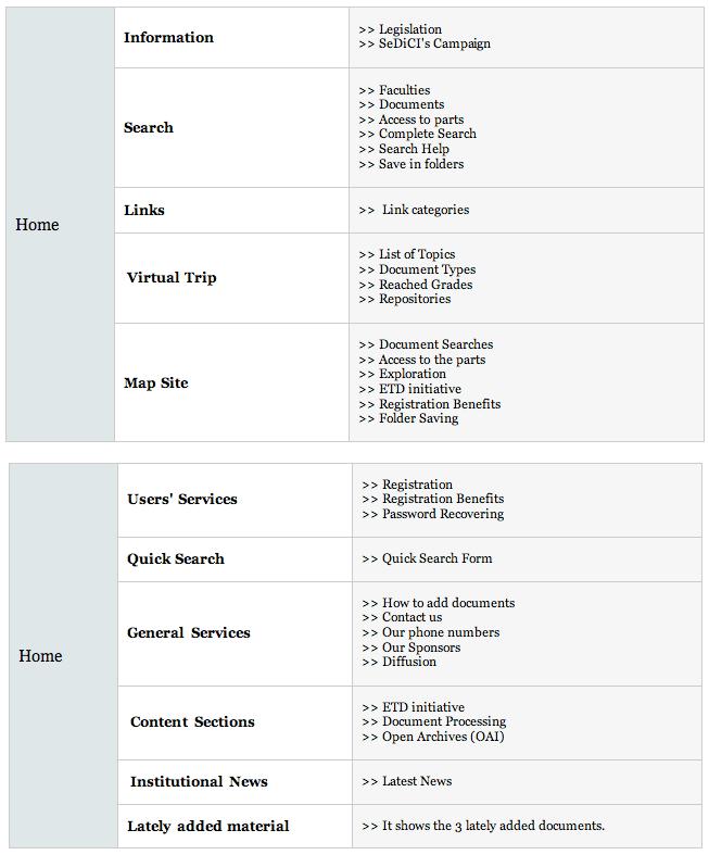 Nett Grundlegende Lebenslauf Fähigkeiten Liste Galerie ...