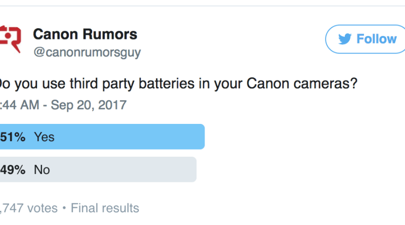 Do You Use Third Party Batteries in Your Canon Cameras?
