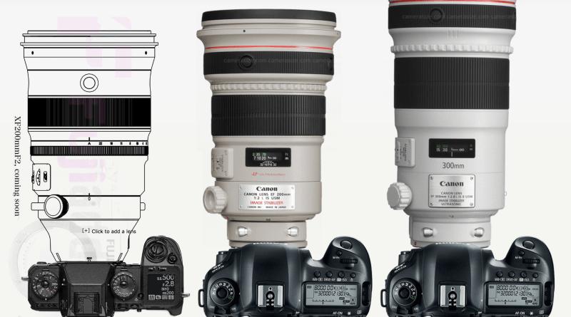 Fujifilm X-H1 vs Canon EOS 5D Mark IV