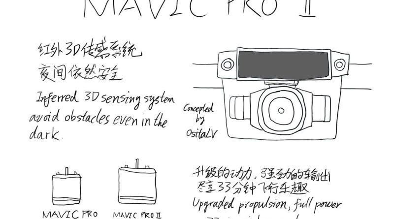 DJI Mavic Pro2 Rumored specifications