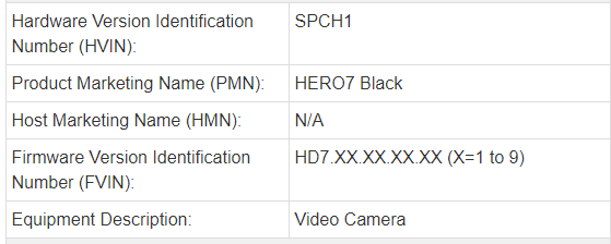 New GoPro Hero7 Black camera registered online