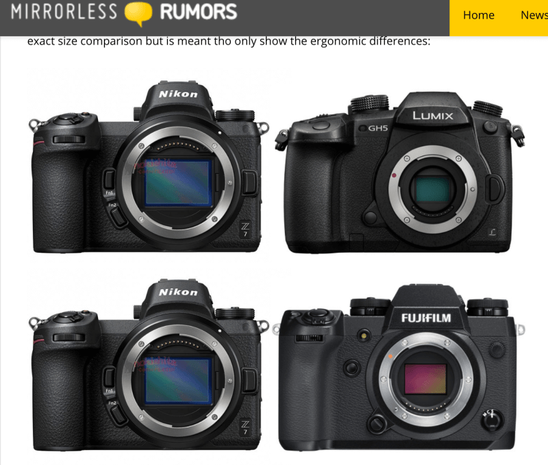 First real world image of the Nikon Z leaked. Plus specs and size comparison with other mirrorless cameras….