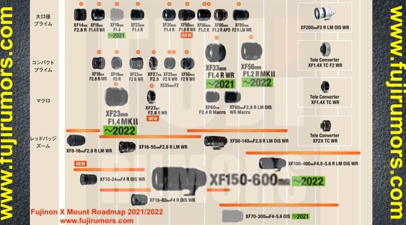 Fujirumors fujifilm lens loadmap
