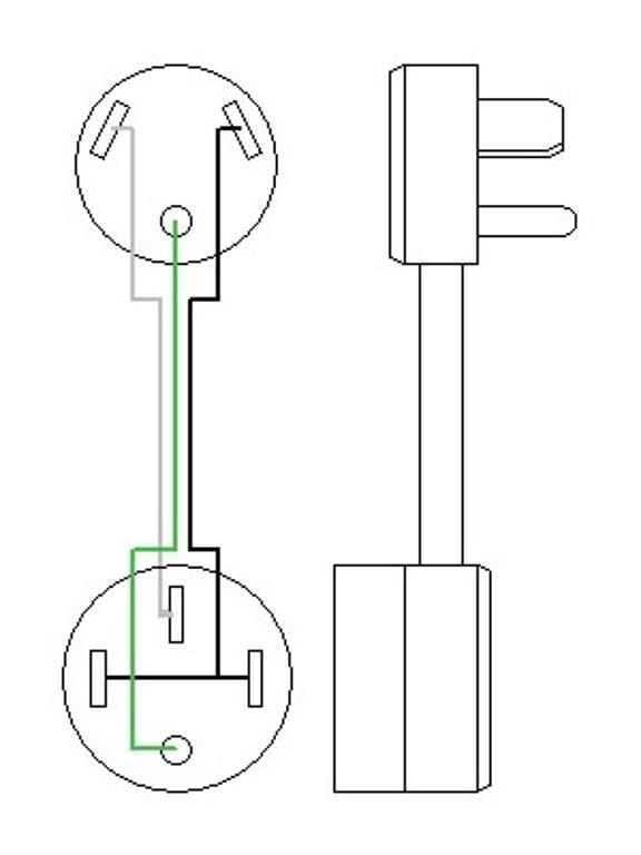 50 Amp Rv Twist Lock Plug