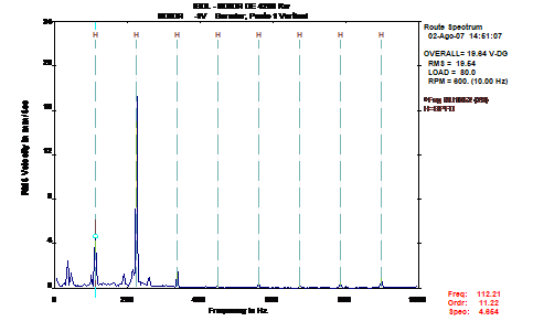 analise-de-vibrações-em-rolamentos-fig-5