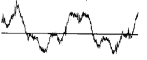 Figura 15 – Forma de onda antes do filtro