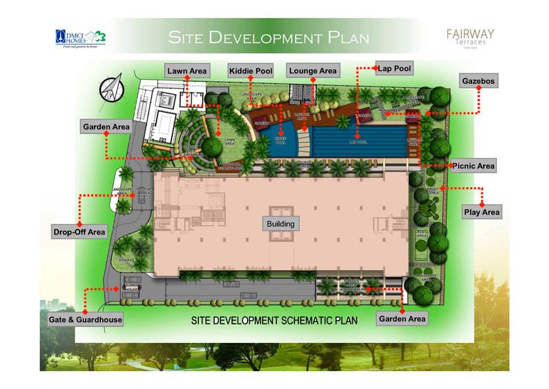 Fairway Terraces Site Developement