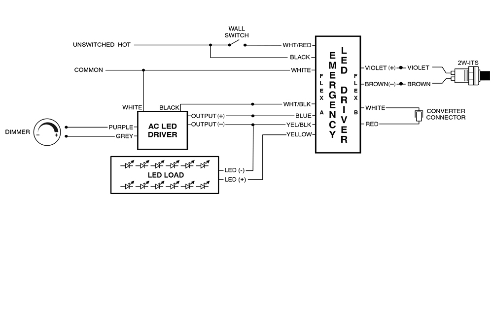 Technical Bulletin Emergency Lighting And Ul924