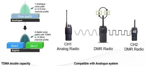 DMR Scotland – Digital Amateur Radio | DMR Scotland