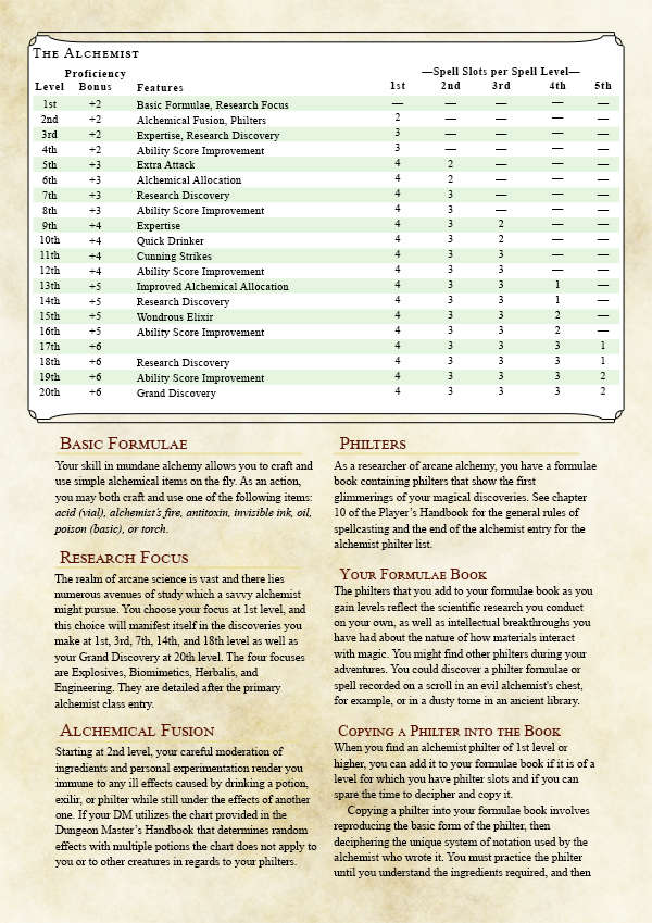D Amp D 5e The Alchemist Dungeon Masters Guild Dungeon