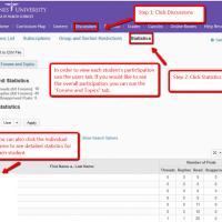 discussion_statistics-750x609