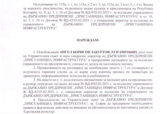 Редът, по който Георги Тодоров си възлага задачи, след като преди това е напуснал поста председател на Съвета на директорите