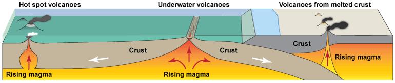 What Is A Volcano   U2013 Washington State Geology News
