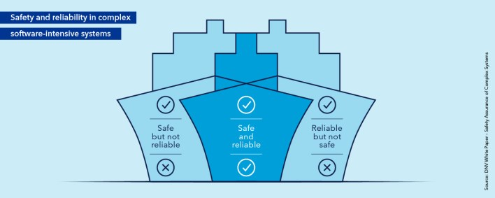 T2_Ind_333_Safety_and_reliability