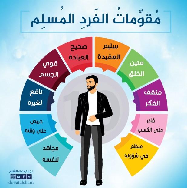 التوعية النوعية - مقومات الفرد المسلم