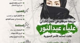 الثورة السورية - علياء عبد النور