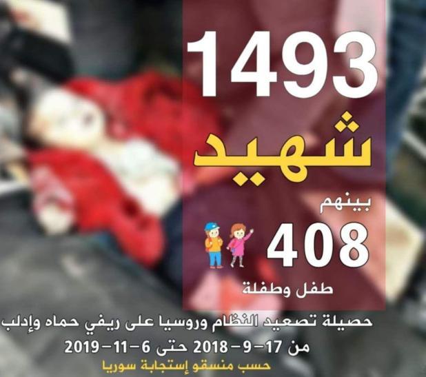 حدث وتعليق - أعداد الشهداء المدنيين