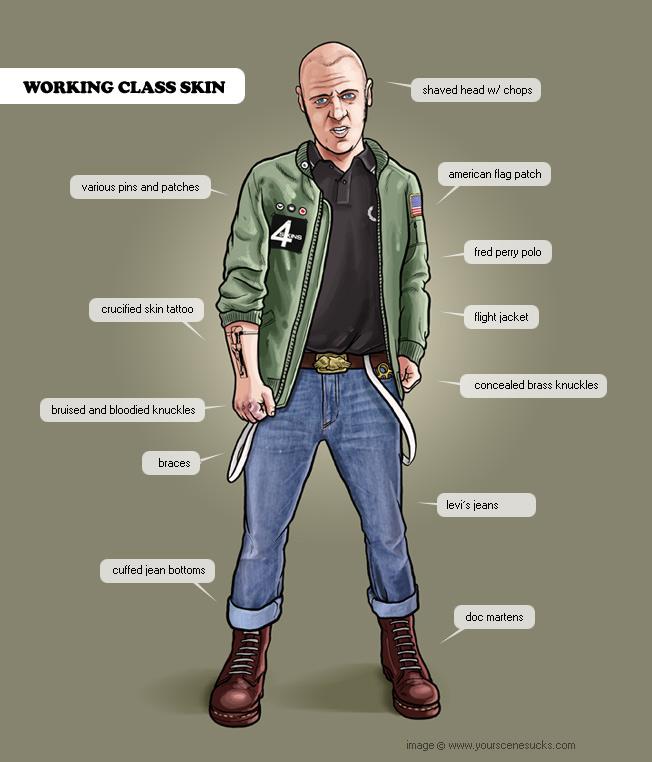 https://i2.wp.com/www.dobi.nu/yourscenesucks/skinhead/scene.jpg