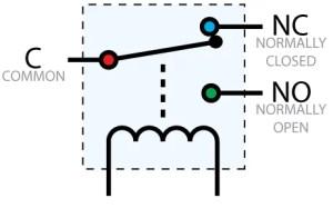 Funcionalidade dos pinos do relé