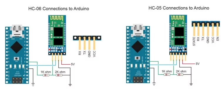 Hc05 Wiring  U2022 Do Bit Ao Byte