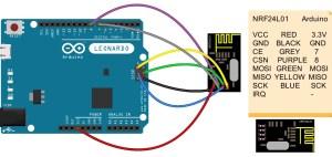 leonardo-wiring-spi | NRF24L01 com Arduino