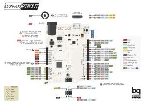 pinout Arduino Leonardo | NRF24L01 com Arduino