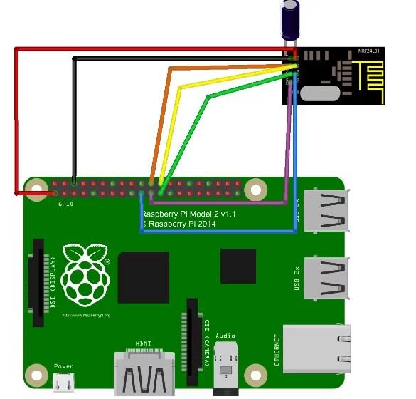 Como configurar NRF24L01 com Raspberry • Do bit Ao Byte