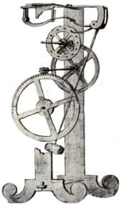 como fazer um relógio cuco - relógio de Galileu