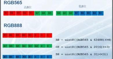 Converter RGB888 para RGB565