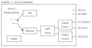 Sensor de poeira e fumaça DSM501A - wiring