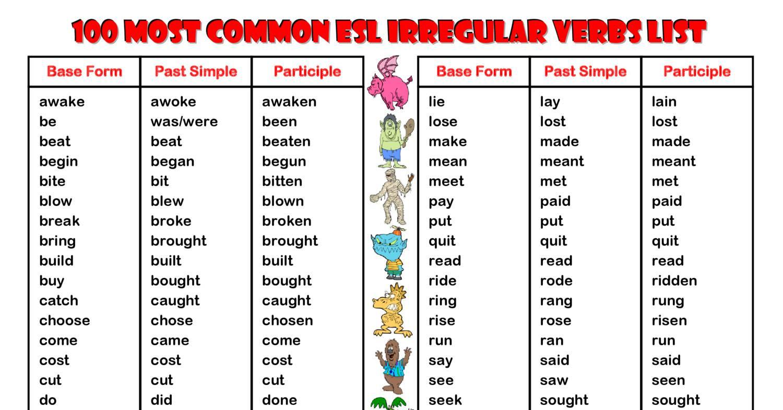 100 Most Common Esl Irregular Verbs List