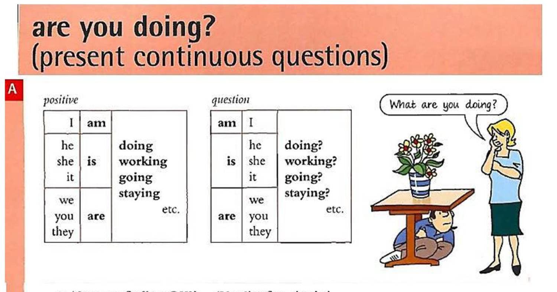 06 Present Continuous Questions Cx