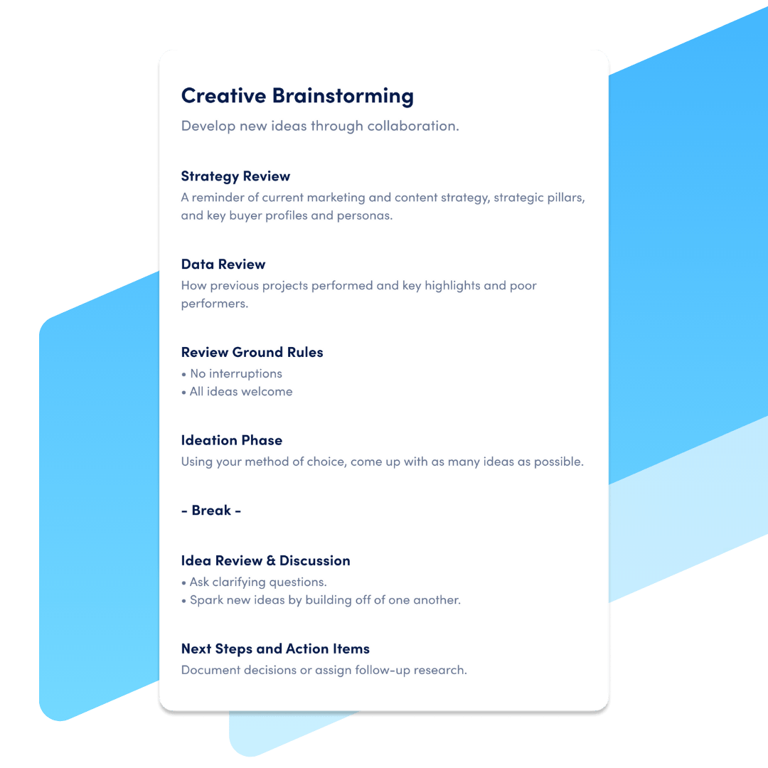 brainstorming session template