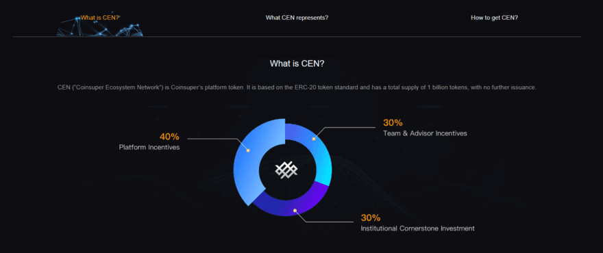 coinsuper CEN coin