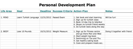 personal development plan 2641